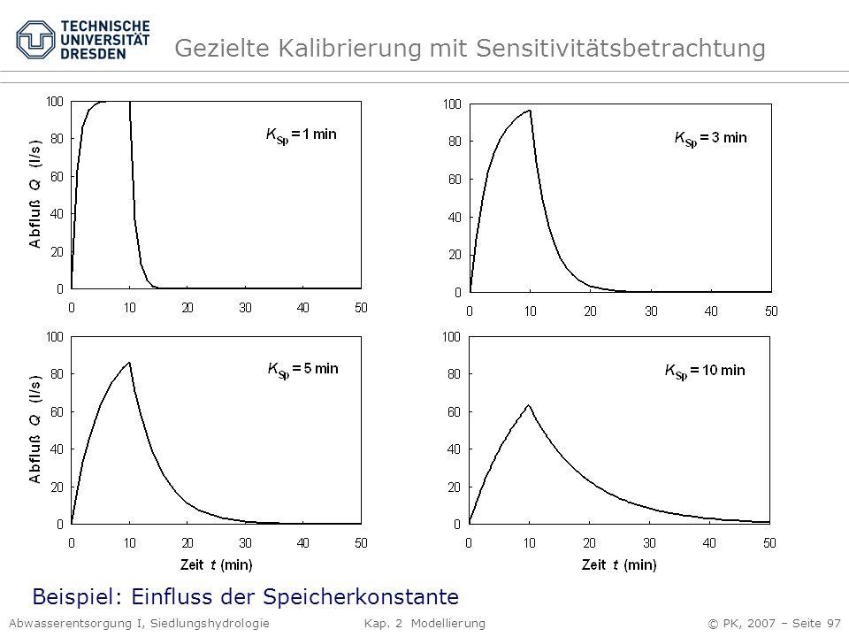 Abwasserentsorgung I, Siedlungshydrologie Kap. 2 Modellierung © PK, 2007 – Seite 97 Gezielte Kalibrierung mit Sensitivitätsbetrachtung Beispiel: Einfl