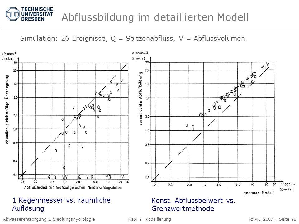 Abwasserentsorgung I, Siedlungshydrologie Kap. 2 Modellierung © PK, 2007 – Seite 98 Abflussbildung im detaillierten Modell 1 Regenmesser vs. räumliche