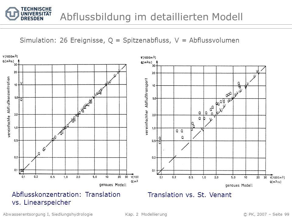 Abwasserentsorgung I, Siedlungshydrologie Kap. 2 Modellierung © PK, 2007 – Seite 99 Abflussbildung im detaillierten Modell Abflusskonzentration: Trans
