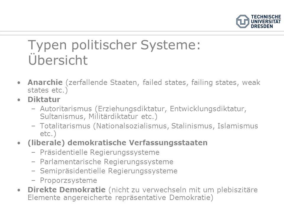Elemente politischer Systeme IV: Sonstige Elemente Interessengruppen (Dauerhaftigkeit, Mitgliederbindung, Thematische Ausrichtung) Politische Kultur (