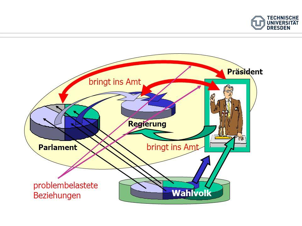 präsidentielles Regierungssystem parlamentarisches Regierungssystem neuer Dualismus Wahlvolk Parlament alter Dualismus Parlament Regierung Präsident
