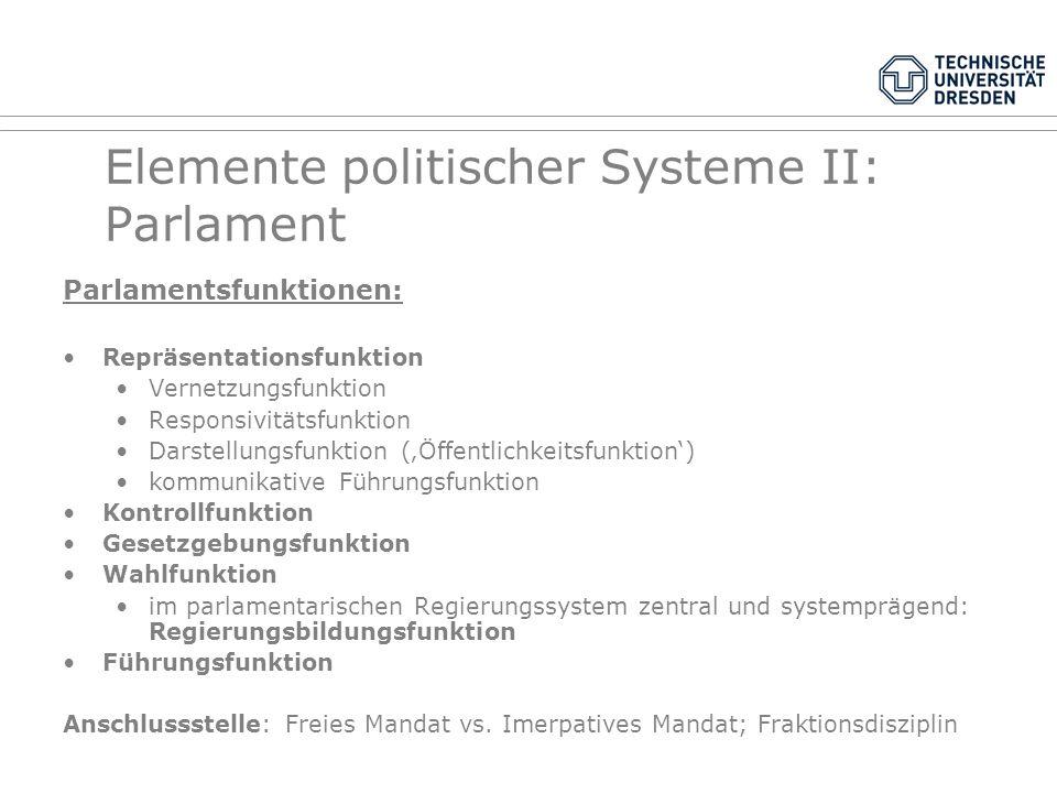Elemente politischer Systeme I: Regierung Instrumente des Regierens: Rechtliche Maßnahmen Förderprogramme Kommunikative Führung Typische Probleme dies