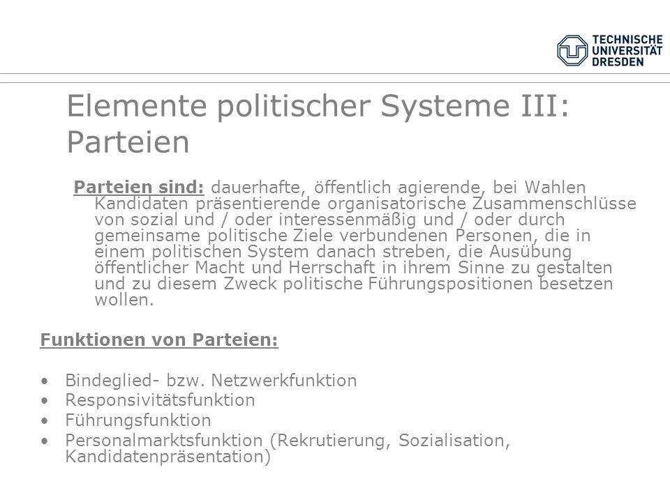 Elemente politischer Systeme II: Parlament Parlamentsfunktionen: Repräsentationsfunktion Vernetzungsfunktion Responsivitätsfunktion Darstellungsfunkti