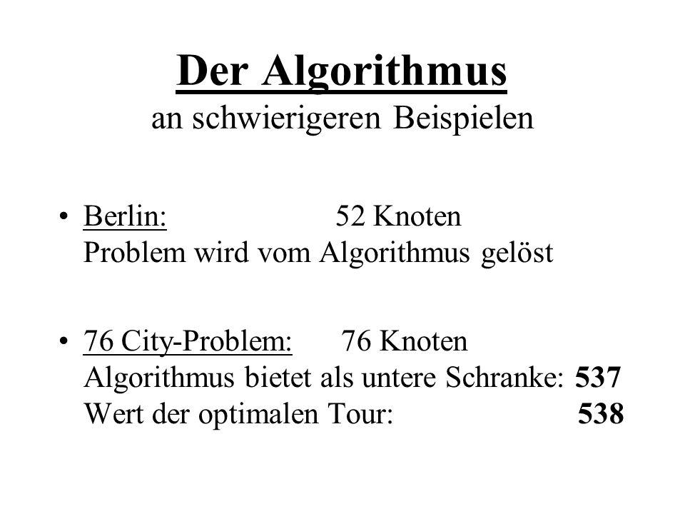 Der Algorithmus an schwierigeren Beispielen Berlin: 52 Knoten Problem wird vom Algorithmus gelöst 76 City-Problem: 76 Knoten Algorithmus bietet als un
