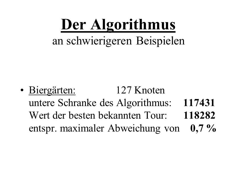 Der Algorithmus an schwierigeren Beispielen Biergärten: 127 Knoten untere Schranke des Algorithmus: 117431 Wert der besten bekannten Tour: 118282 ents