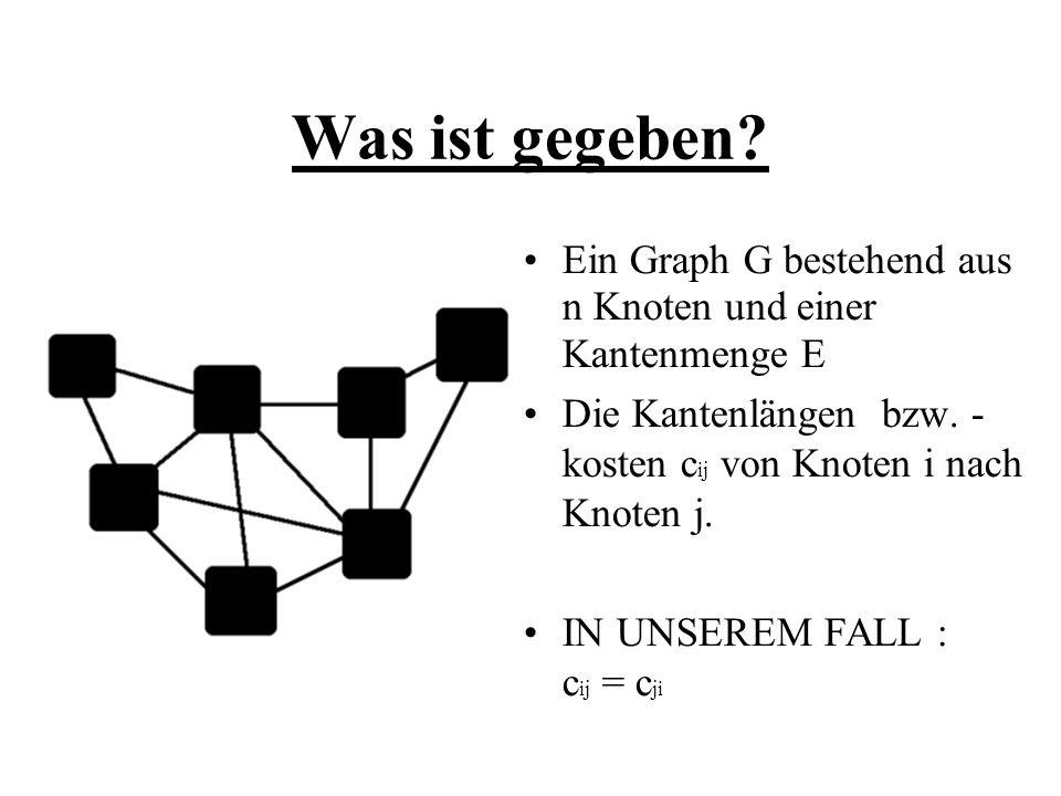 Was ist gegeben? Ein Graph G bestehend aus n Knoten und einer Kantenmenge E Die Kantenlängen bzw. - kosten c ij von Knoten i nach Knoten j. IN UNSEREM