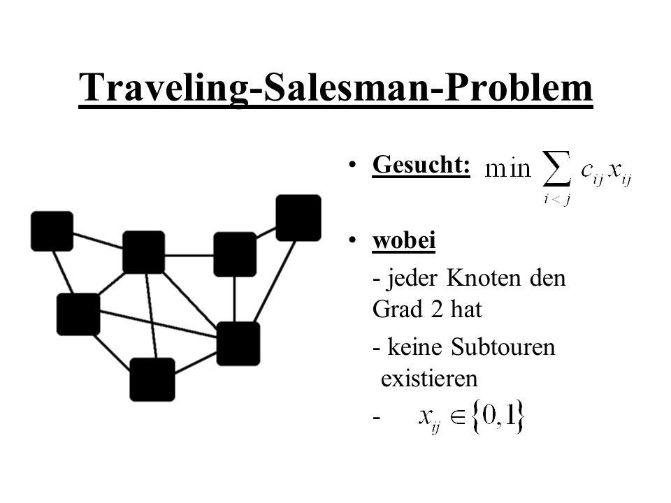 Der Algorithmus 2.Schritt w(u(1)) = 15 u(1) = (0,0,-1,1,1,-1)