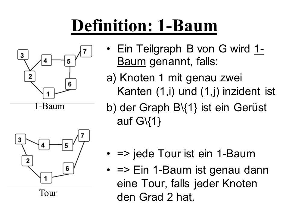 Definition: 1-Baum Ein Teilgraph B von G wird 1- Baum genannt, falls: a) Knoten 1 mit genau zwei Kanten (1,i) und (1,j) inzident ist b) der Graph B\{1