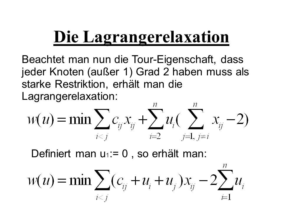 Die Lagrangerelaxation Beachtet man nun die Tour-Eigenschaft, dass jeder Knoten (außer 1) Grad 2 haben muss als starke Restriktion, erhält man die Lag