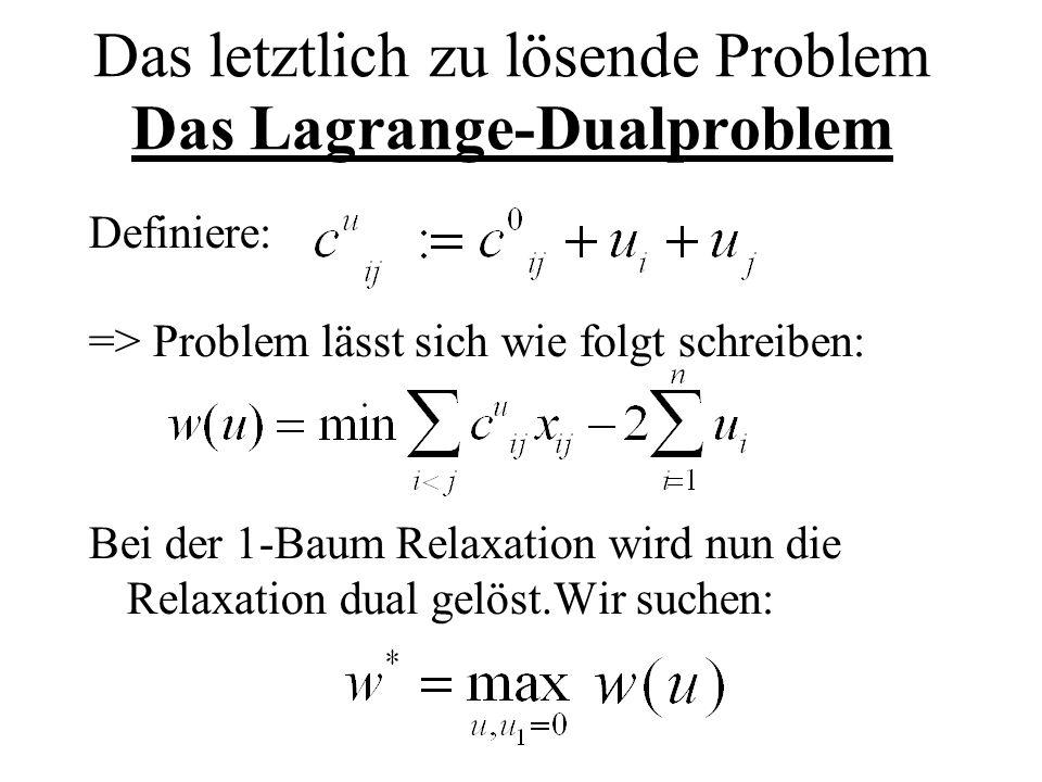 Das letztlich zu lösende Problem Das Lagrange-Dualproblem Definiere: => Problem lässt sich wie folgt schreiben: Bei der 1-Baum Relaxation wird nun die