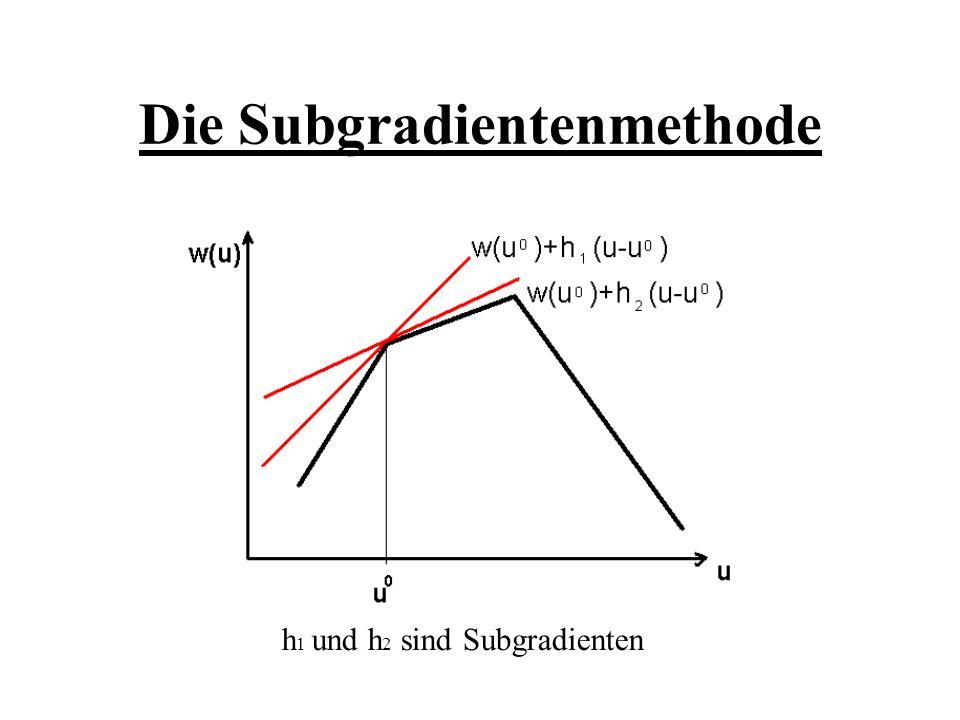 Der verwendete Subgradient Sei B der -optimale 1-Baum, so ergibt sich der Subgradient: h(u)=(0,1,-1,1,-1) Daher: u i = u i-1 + d * h(u i-1 )