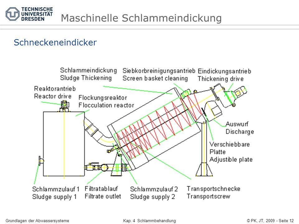 Grundlagen der AbwassersystemeKap. 4 Schlammbehandlung© PK, JT, 2009 - Seite 12 Schneckeneindicker Maschinelle Schlammeindickung
