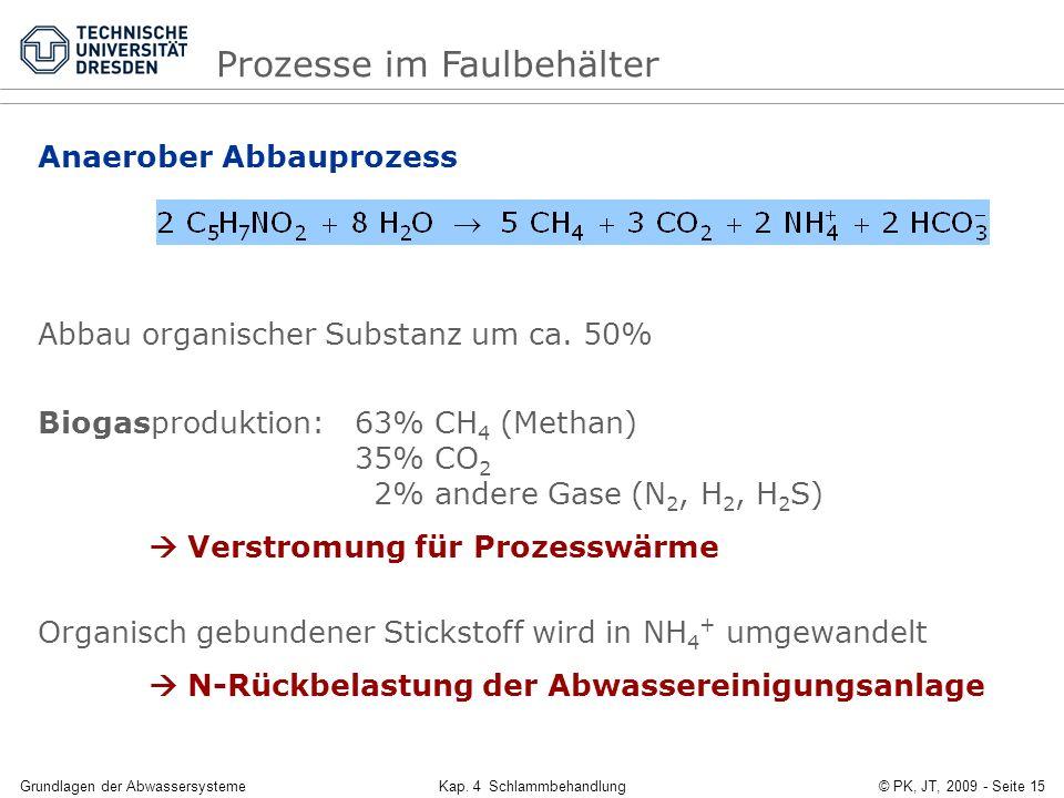 Grundlagen der AbwassersystemeKap. 4 Schlammbehandlung© PK, JT, 2009 - Seite 15 Biogasproduktion: 63% CH 4 (Methan) 35% CO 2 2% andere Gase (N 2, H 2,