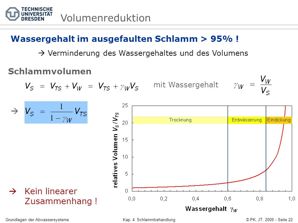 Kap. 4 Schlammbehandlung© PK, JT, 2009 - Seite 22 Wassergehalt im ausgefaulten Schlamm > 95% ! Verminderung des Wassergehaltes und des Volumens Schlam