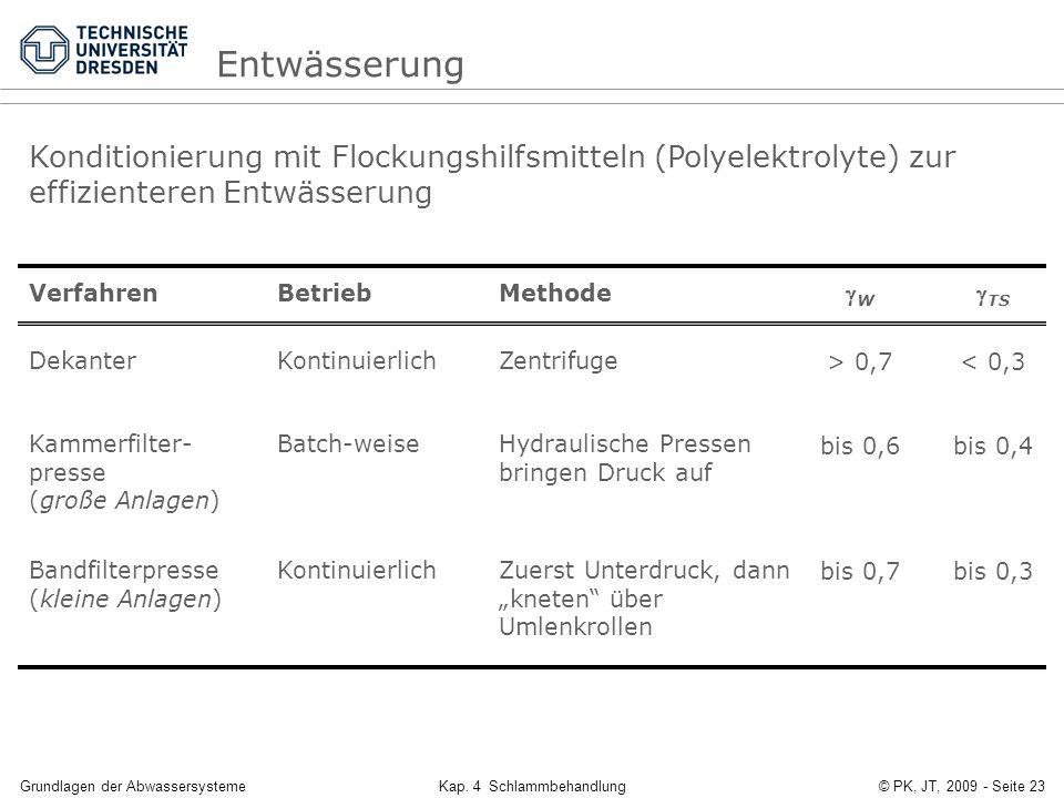 Grundlagen der AbwassersystemeKap. 4 Schlammbehandlung© PK, JT, 2009 - Seite 23 Konditionierung mit Flockungshilfsmitteln (Polyelektrolyte) zur effizi
