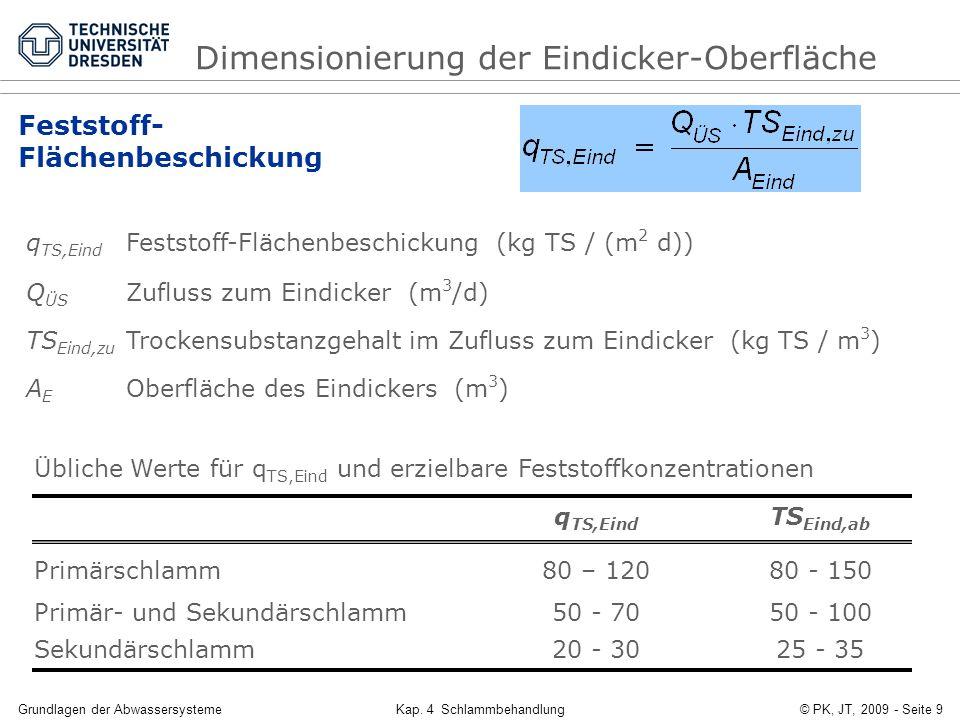 Grundlagen der AbwassersystemeKap. 4 Schlammbehandlung© PK, JT, 2009 - Seite 9 Feststoff- Flächenbeschickung Übliche Werte für q TS,Eind und erzielbar