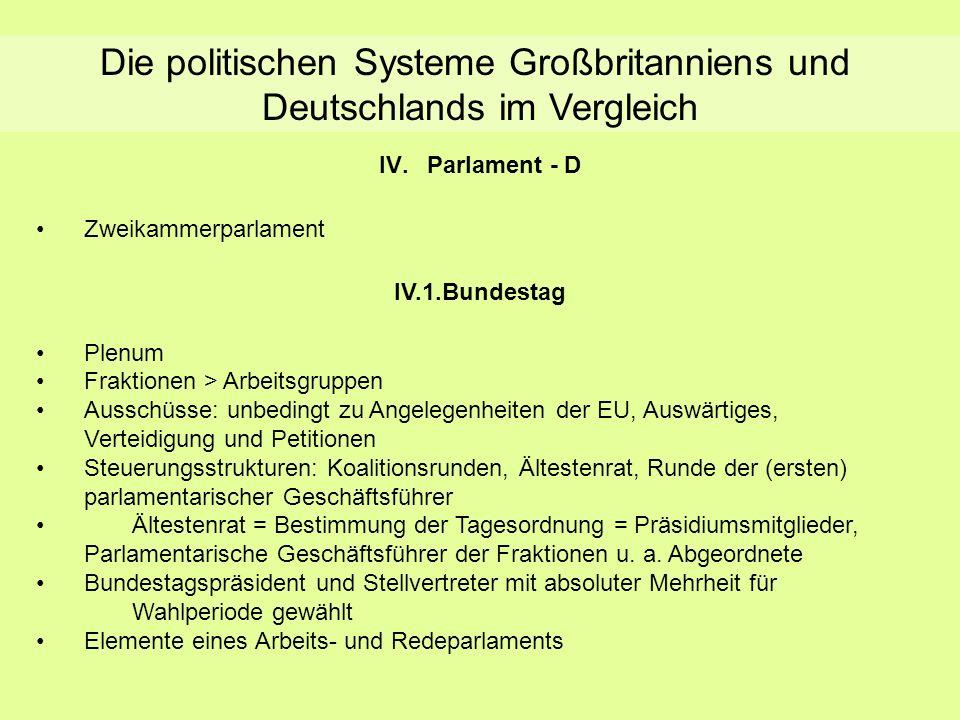 Die politischen Systeme Großbritanniens und Deutschlands im Vergleich IV.Parlament - D Zweikammerparlament IV.1.Bundestag Plenum Fraktionen > Arbeitsg