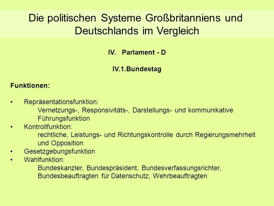 Die politischen Systeme Großbritanniens und Deutschlands im Vergleich IV.Parlament - D IV.1.Bundestag Funktionen: Repräsentationsfunktion: Vernetzungs