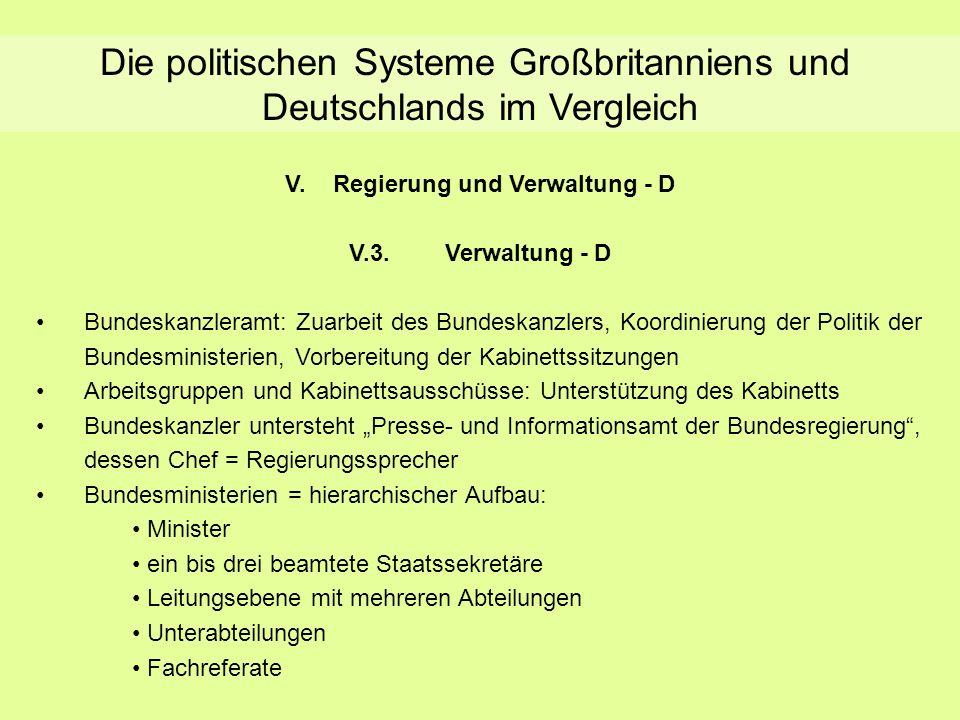 Die politischen Systeme Großbritanniens und Deutschlands im Vergleich V.Regierung und Verwaltung - D V.3.Verwaltung - D Bundeskanzleramt: Zuarbeit des