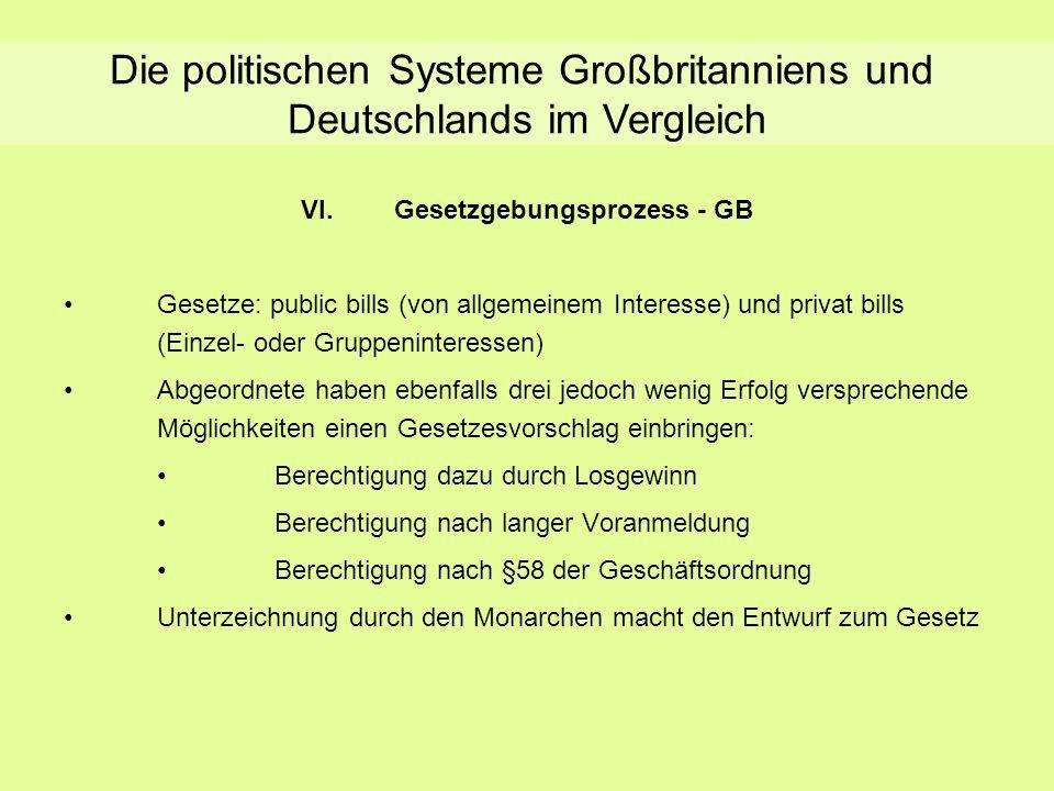 Gesetzgebungsprozess – GB 2 Die politischen Systeme Großbritanniens und Deutschlands im Vergleich VI.Gesetzgebungsprozess - GB Gesetze: public bills (