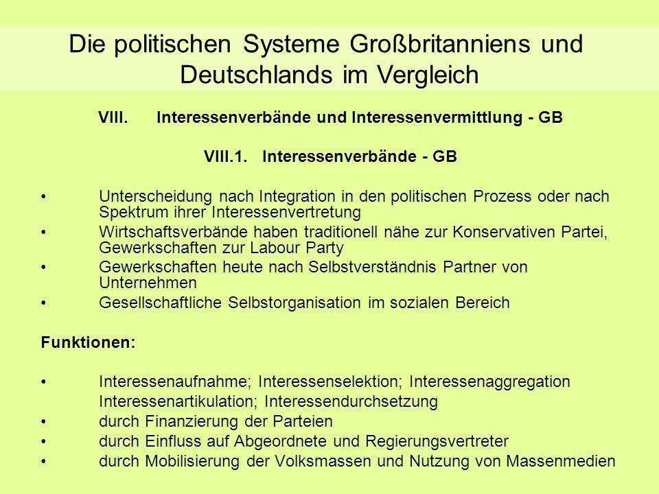 Interessengruppen und Interessenvermittlung - GB VIII.Interessenverbände und Interessenvermittlung - GB VIII.1.Interessenverbände - GB Unterscheidung