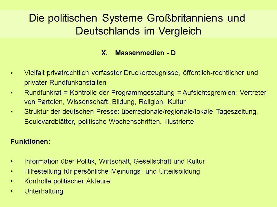 Die politischen Systeme Großbritanniens und Deutschlands im Vergleich X.Massenmedien - D Vielfalt privatrechtlich verfasster Druckerzeugnisse, öffentl