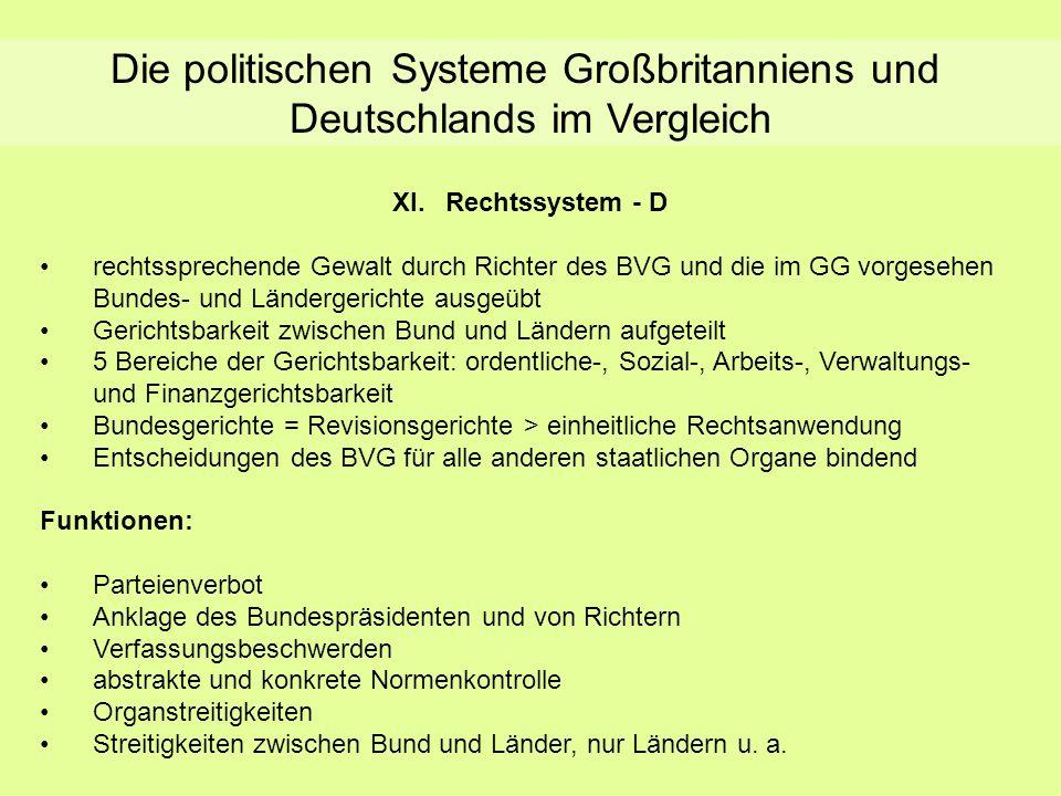 Die politischen Systeme Großbritanniens und Deutschlands im Vergleich XI.Rechtssystem - D rechtssprechende Gewalt durch Richter des BVG und die im GG