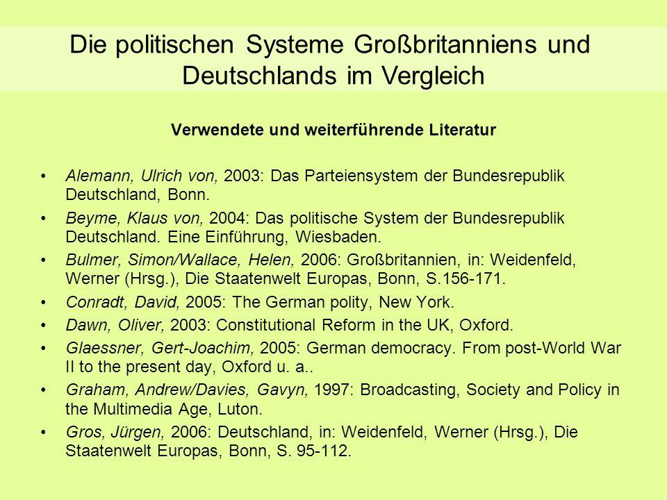 Literaturliste Verwendete und weiterführende Literatur Alemann, Ulrich von, 2003: Das Parteiensystem der Bundesrepublik Deutschland, Bonn. Beyme, Klau