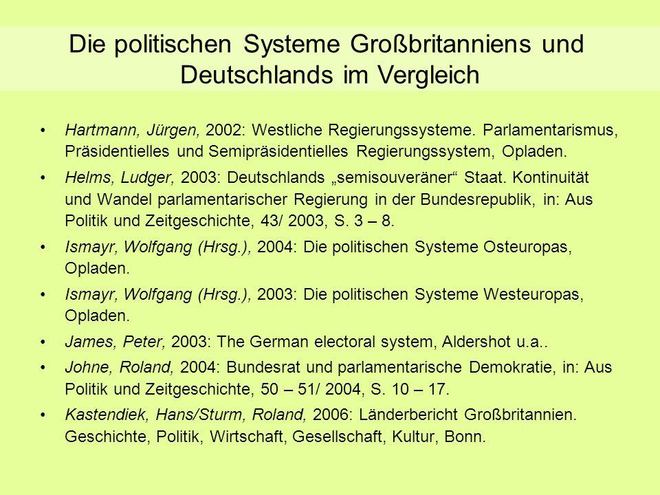 Literaturliste Hartmann, Jürgen, 2002: Westliche Regierungssysteme. Parlamentarismus, Präsidentielles und Semipräsidentielles Regierungssystem, Oplade