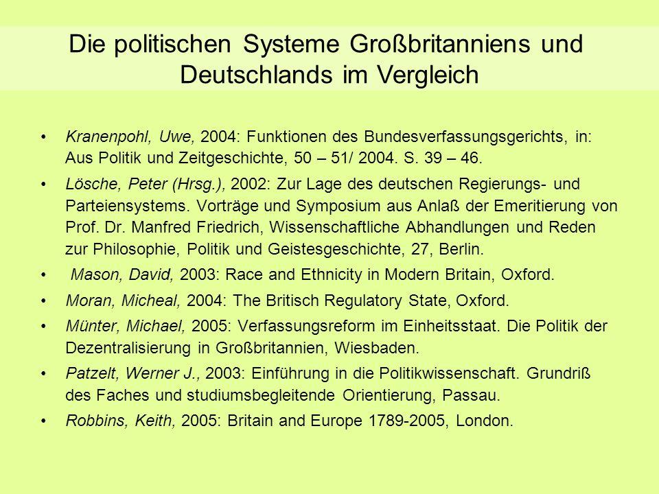 Literaturliste Kranenpohl, Uwe, 2004: Funktionen des Bundesverfassungsgerichts, in: Aus Politik und Zeitgeschichte, 50 – 51/ 2004. S. 39 – 46. Lösche,