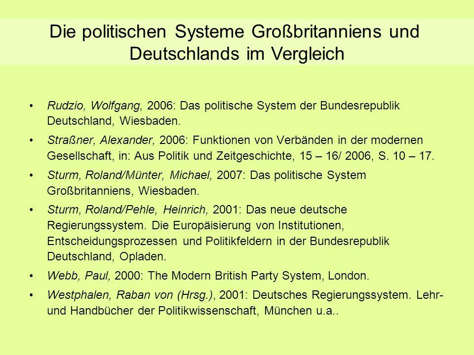 Literaturliste Rudzio, Wolfgang, 2006: Das politische System der Bundesrepublik Deutschland, Wiesbaden. Straßner, Alexander, 2006: Funktionen von Verb