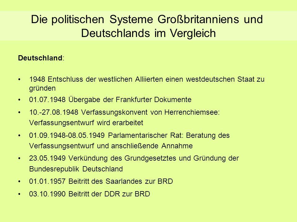 Geschichtlicher Überblick Deutschland: 1948 Entschluss der westlichen Alliierten einen westdeutschen Staat zu gründen 01.07.1948 Übergabe der Frankfur