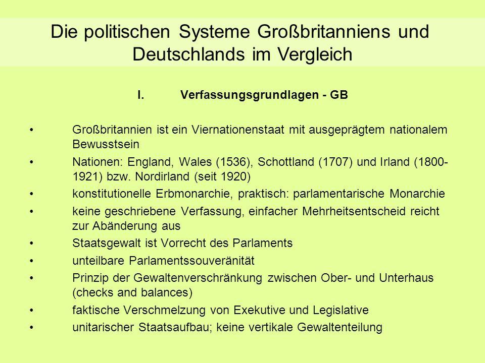 Verfassungsgrundlagen - GB I.Verfassungsgrundlagen - GB Großbritannien ist ein Viernationenstaat mit ausgeprägtem nationalem Bewusstsein Nationen: Eng