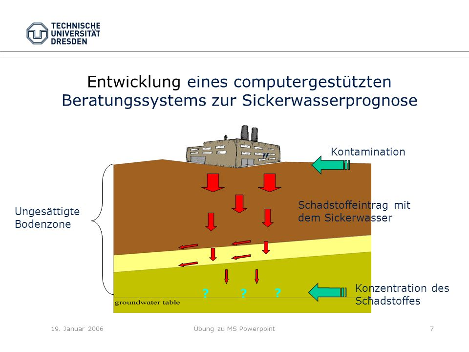 19. Januar 2006Übung zu MS Powerpoint7 ?? ? Ungesättigte Bodenzone Kontamination Schadstoffeintrag mit dem Sickerwasser Konzentration des Schadstoffes