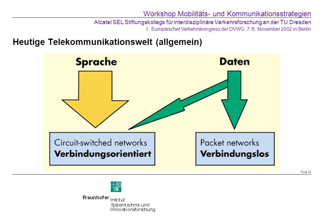 Heutige Telekommunikationswelt (allgemein) Folie 18 Workshop Mobilitäts- und Kommunikationsstrategien Alcatel SEL Stiftungskollegs für interdisziplinä