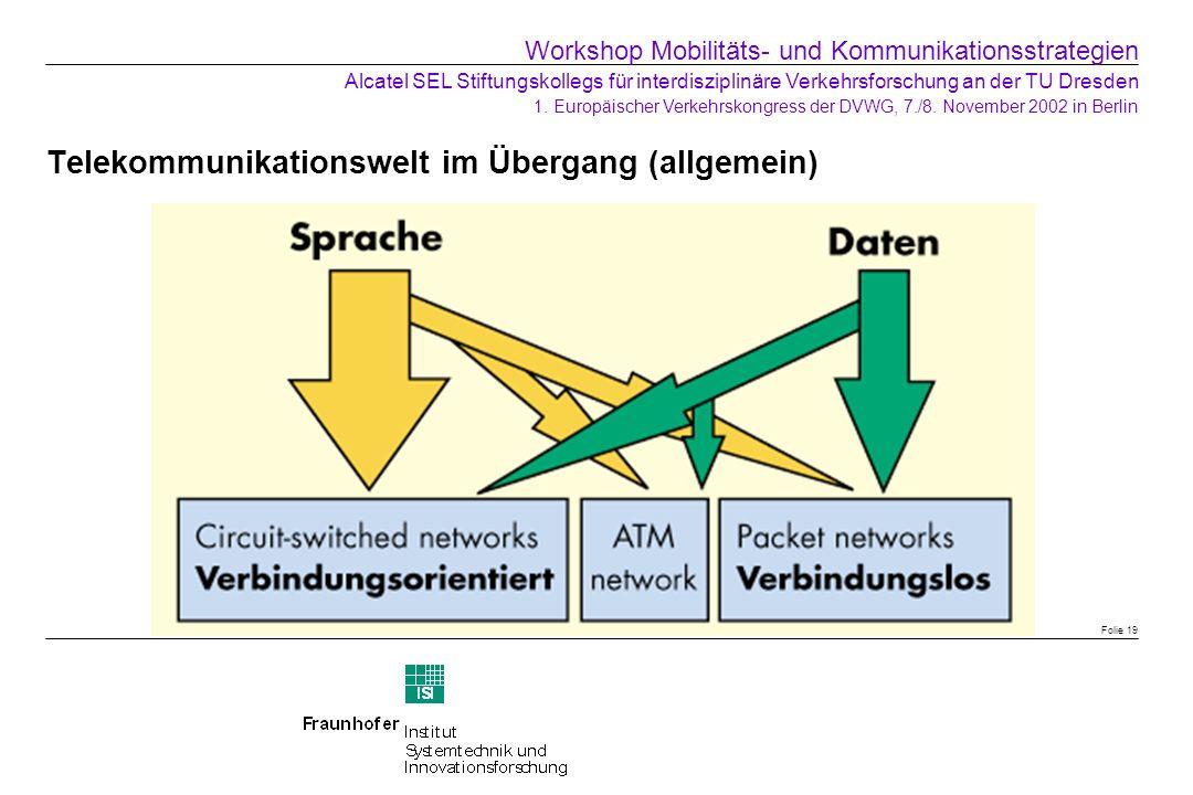 Telekommunikationswelt im Übergang (allgemein) Folie 19 Workshop Mobilitäts- und Kommunikationsstrategien Alcatel SEL Stiftungskollegs für interdiszip