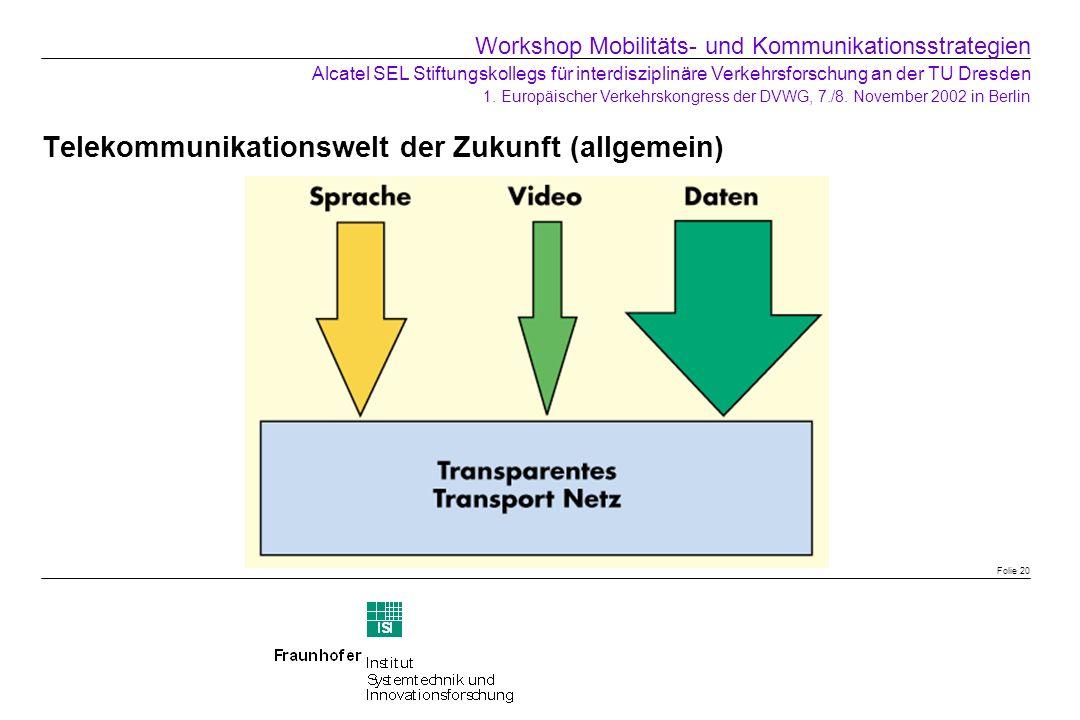 Telekommunikationswelt der Zukunft (allgemein) Folie 20 Workshop Mobilitäts- und Kommunikationsstrategien Alcatel SEL Stiftungskollegs für interdiszip