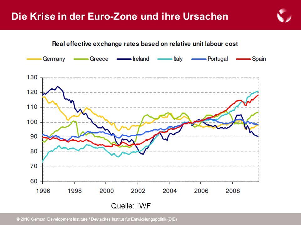 © 2010 German Development Institute / Deutsches Institut für Entwicklungspolitik (DIE) Die Krise in der Euro-Zone und ihre Ursachen Quelle: IWF