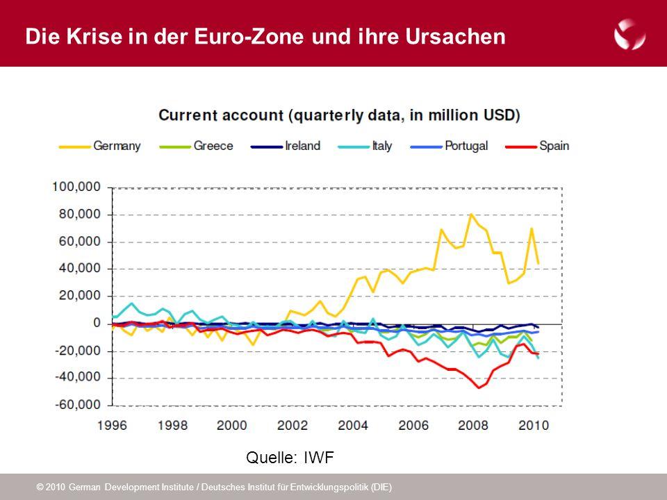 © 2010 German Development Institute / Deutsches Institut für Entwicklungspolitik (DIE) Die Krise in der Euro-Zone und ihre Ursachen Quelle: Eurostat