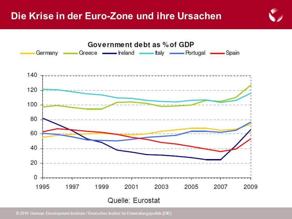 © 2010 German Development Institute / Deutsches Institut für Entwicklungspolitik (DIE) Überblick 1.