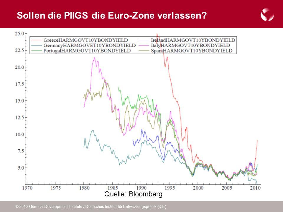 © 2010 German Development Institute / Deutsches Institut für Entwicklungspolitik (DIE) Sollen die PIIGS die Euro-Zone verlassen? Quelle: Bloomberg