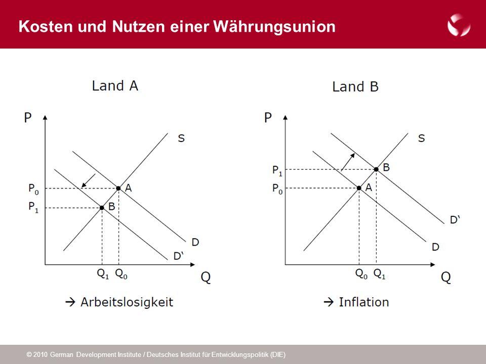© 2010 German Development Institute / Deutsches Institut für Entwicklungspolitik (DIE) Kosten und Nutzen einer Währungsunion