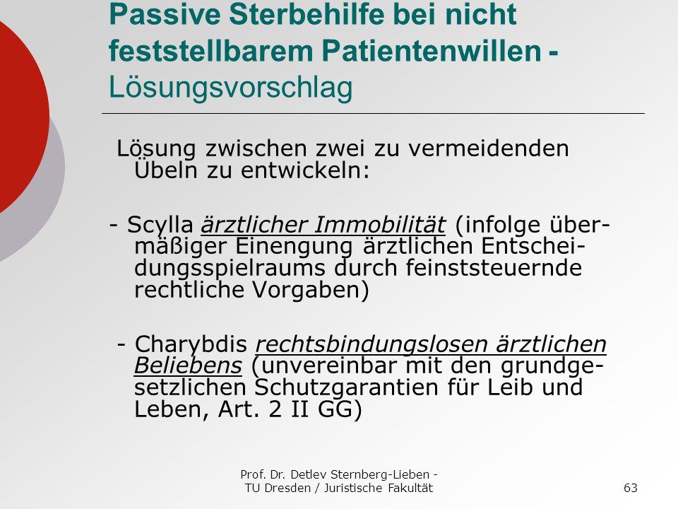 Prof. Dr. Detlev Sternberg-Lieben - TU Dresden / Juristische Fakultät63 Passive Sterbehilfe bei nicht feststellbarem Patientenwillen - Lösungsvorschla