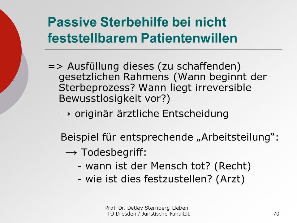 Prof. Dr. Detlev Sternberg-Lieben - TU Dresden / Juristische Fakultät70 Passive Sterbehilfe bei nicht feststellbarem Patientenwillen => Ausfüllung die