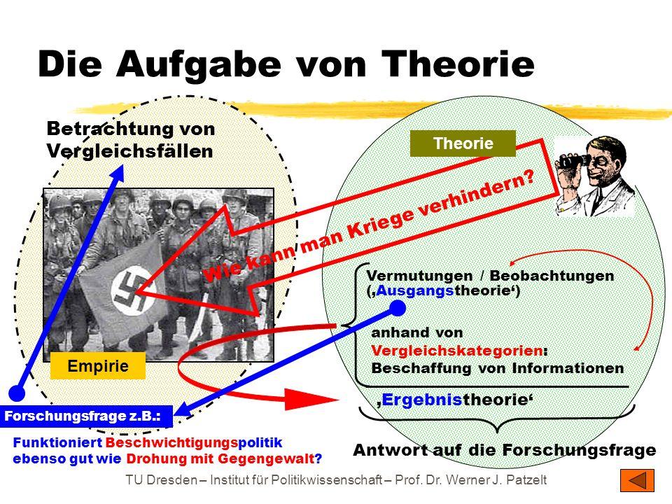 TU Dresden – Institut für Politikwissenschaft – Prof. Dr. Werner J. Patzelt Die Aufgabe von Theorie Betrachtung von Vergleichsfällen Antwort auf die F