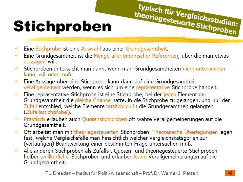 TU Dresden – Institut für Politikwissenschaft – Prof. Dr. Werner J. Patzelt Stichproben Eine Stichprobe ist eine Auswahl aus einer Grundgesamtheit. Ei