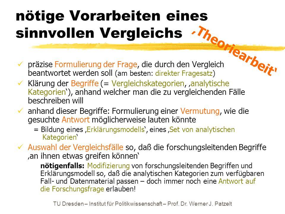 TU Dresden – Institut für Politikwissenschaft – Prof. Dr. Werner J. Patzelt nötige Vorarbeiten eines sinnvollen Vergleichs präzise Formulierung der Fr