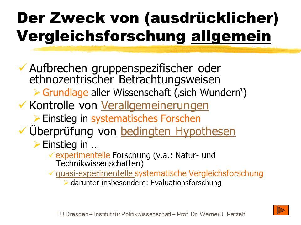 TU Dresden – Institut für Politikwissenschaft – Prof. Dr. Werner J. Patzelt Der Zweck von (ausdrücklicher) Vergleichsforschung allgemein Aufbrechen gr
