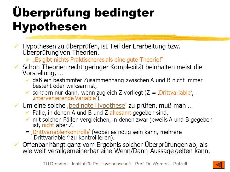TU Dresden – Institut für Politikwissenschaft – Prof. Dr. Werner J. Patzelt Überprüfung bedingter Hypothesen Hypothesen zu überprüfen, ist Teil der Er