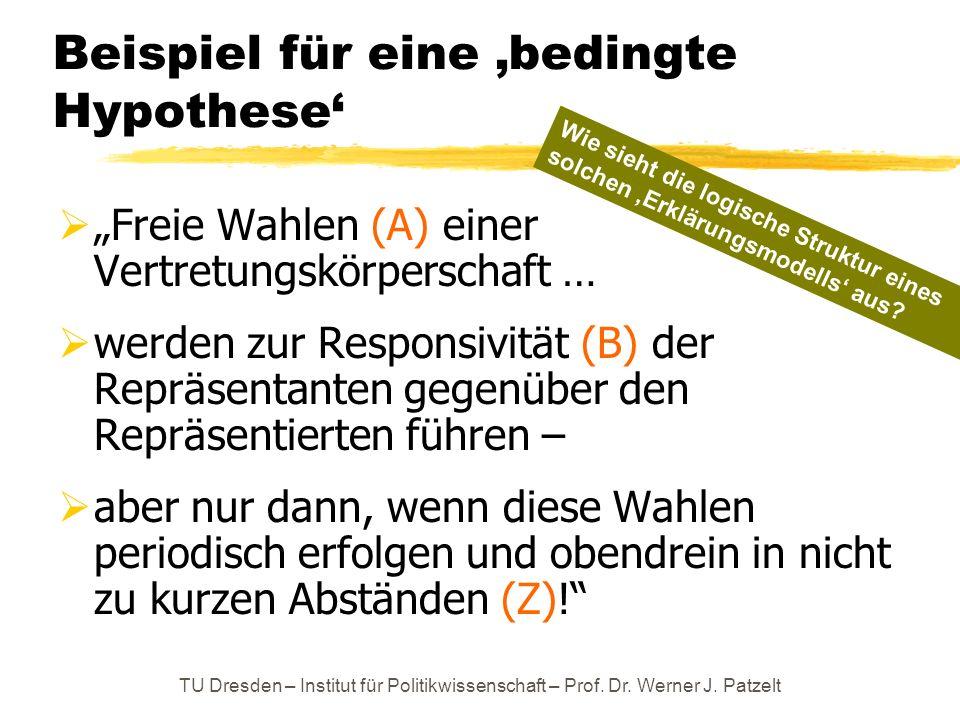 TU Dresden – Institut für Politikwissenschaft – Prof. Dr. Werner J. Patzelt Beispiel für eine bedingte Hypothese Freie Wahlen (A) einer Vertretungskör